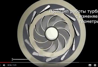 Сняли новое видео для вас: Турбина с изменяемой геометрией. Принцип работы